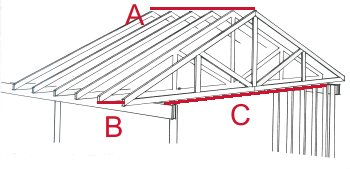 Gable Roof Truss Calculator | Using Rafters or Trusses