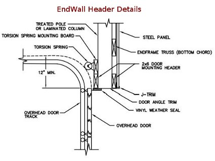 garage door endwall header details