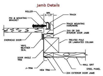 Garage door autocad blocks garage free engine image for for Door jamb detail