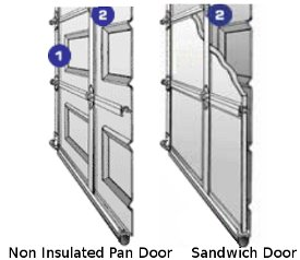 overhead door types