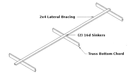 hardware for lateral bracing pole barn
