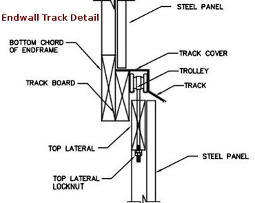 sliding door endwall track blueprints kwik frame type sliding barn doors