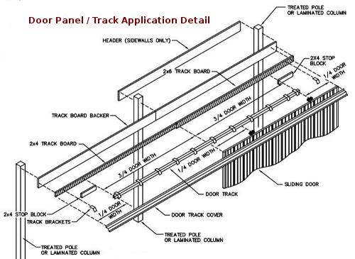 Beau Sliding Door Track Plans