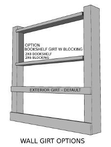 wall framing options